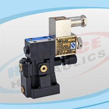 GDBW Series Explosion Proof Solenoid Operated Relief Valves